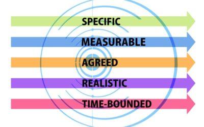 Irrtümer im Management – SMART-Ziele