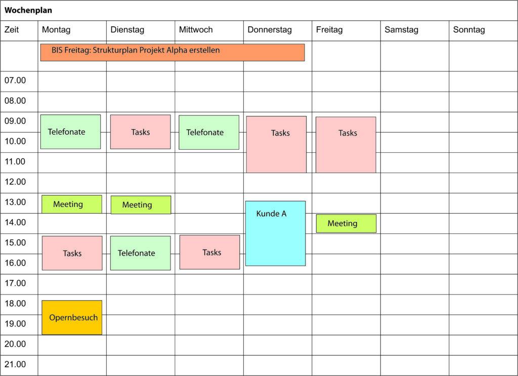 Planung - Wochenplan