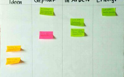 KANBAN-Board: ein einfaches Tool zur Steigerung Deiner Produktivität